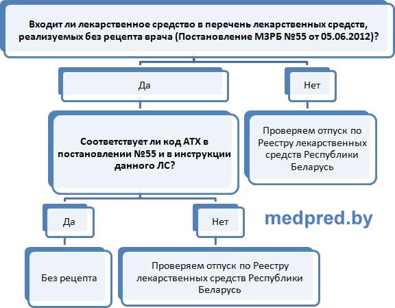 бад от паразитов украина